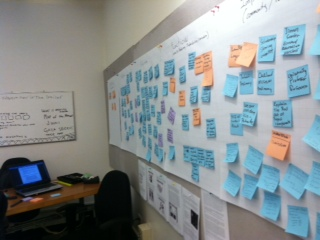 Mapping with Post-its from Question Bridge lab